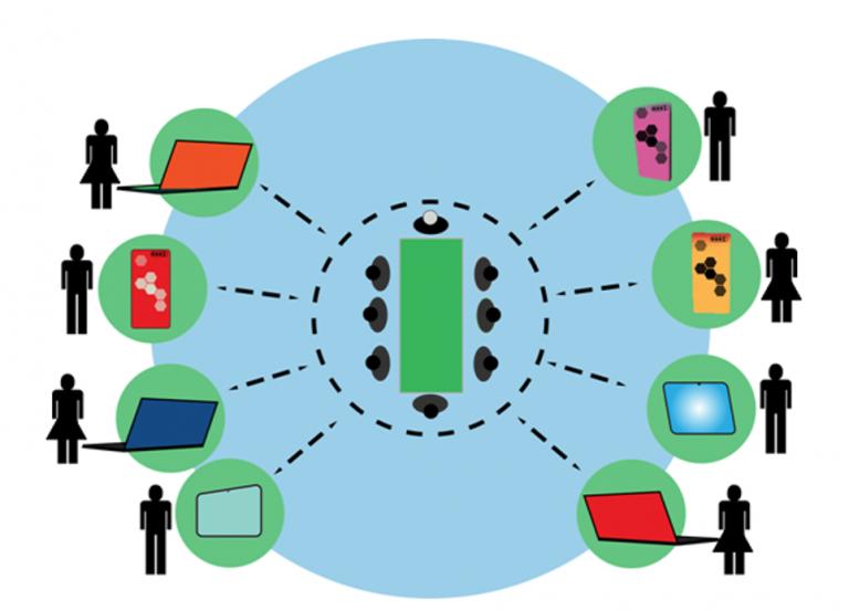 Team Building Virtuali: come costruire gruppi di successo